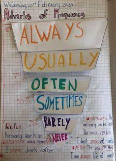 Grammar For Kids, Teaching English Grammar, English Grammar Worksheets, English Idioms, English Writing, English Study, English Class, English Lessons, English Vocabulary