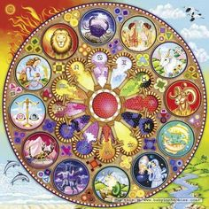Mois de naissance: Vous avez sûrement déjà entendu dire que les signes du zodiaque peuvent révéler beaucoup sur la personnalité et les caractéristiques