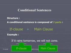 Conditional Sentences + If
