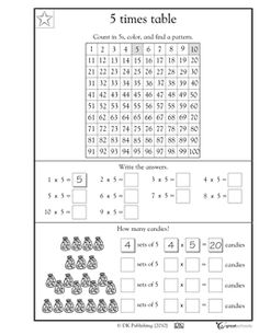 4th Grade Math Worksheets Relating Fractions To Decimals 5 Times Tabletimes