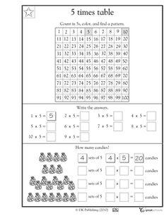 2nd grade, 3rd grade Math Worksheets: Reading bar graphs