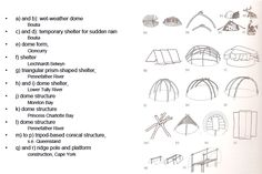 Types of Queensland aboriginal ethno-architecture according to anthropologist Walter Roth Australian Aboriginals, Indigenous Education, Dome Structure, Triangular Prism, University Of Melbourne, Australian Architecture, Brick Design, Wet Weather, Screen Shot