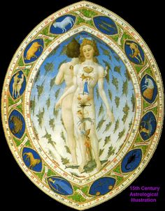 """This is a famous illustration called """"Zodiac Man"""". It comes from the century illustrated book Les Trés Riches Heures du Duc de Berry, which also contains detailed and richly coloured illustrations for each of the 12 Zodiac Signs. Medical Astrology, Astrology Zodiac, Astrology Signs, Zodiac Signs, Astrological Sign, Astrology Chart, Pisces, Horoscope Compatibility, Learn Astrology"""
