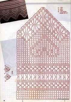 filet crochet lace edging with Filet Crochet, Crochet Lace Edging, Crochet Motifs, Crochet Borders, Crochet Diagram, Crochet Chart, Thread Crochet, Knit Or Crochet, Crochet Doilies