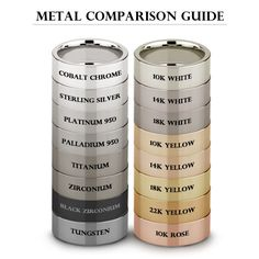 Platinum And Silver Difference Google Search