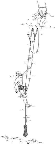General principles for solo climbing with a fixed belay rope