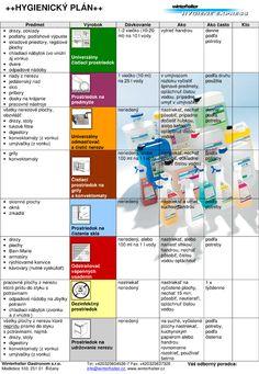 plan sanitacny
