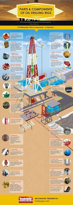 Parts and components of oil drilling rigs. #ABOil #AlerbtaOil #OilAndGas