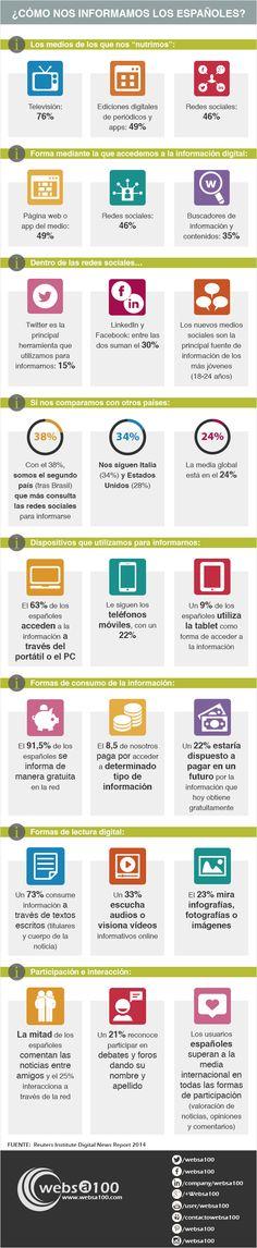 ¿Cómo se informan los españoles? #Infografía en español. #CommunityManager