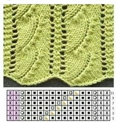 Best Picture For lochmuster sitricken anleitung For Your Taste You are looking for something, and it Cable Knitting Patterns, Knitting Stiches, Knitting Charts, Easy Knitting, Knit Patterns, Stitch Patterns, Crochet Hat Tutorial, Couture, Apple Cheesecake