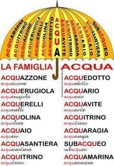 Avoid 3 Negative Approaches to Learning Italian Italian Grammar, Italian Vocabulary, Italian Phrases, Italian Words, English Phrases, Italian Language, Primary School, Elementary Schools, Phrase Of The Day