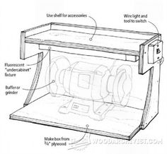 Wall-Mounted Grinder Sharpening Station Plans - Sharpening Tips, Jigs and Techniques - Woodwork, Woodworking, Woodworking Tips, Woodworking Techniques bench design furniture jigs techniques Workshop Storage, Workshop Organization, Tool Storage, Workshop Ideas, Woodworking Techniques, Woodworking Jigs, Woodworking Projects, Woodworking Furniture, Carpentry
