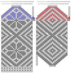 Ravelry: Peasant style socks / Russesokker size 38 pattern by Mijauw