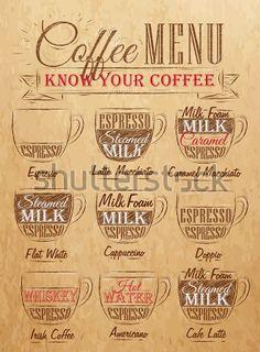 Zestaw Kawa Menu Z Filiżanki Kawy Napoje W Stylu Vintage, Stylizowane NA Rysunku NA Papier Pakowy, Czerwony, Biały, Napis Wiedzieć grafika stockowa - Clipart.me