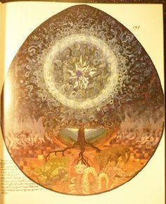 An Illustration by Carl Jung from his book, Liber Novus (Red Book)