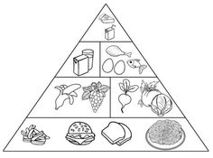 Food Pyramid Coloring Page . 24 Food Pyramid Coloring Page . Food Pyramid with Healthy and Fresh Food Coloring Pages Batman Coloring Pages, Food Coloring Pages, Online Coloring Pages, Coloring Pages To Print, Printable Coloring Pages, Coloring Pages For Kids, Coloring Books, Food Pyramid Kids, Coloring Pages Inspirational