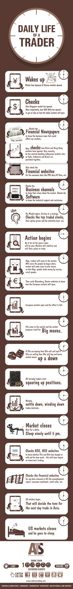 "Are you a stock trader? Does this infographics reflect your daily life? ENJOY, LIKE & SHARE this interesting infographics on ""Daily Life of a Trader"". #stockmarket #trader #infographics  #stocktrader  https://www.facebook.com/atsinvestments"