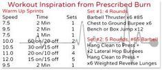 Prescribed Burn Workout Inspiration