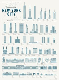 New York's Most Iconic Buildings Guide