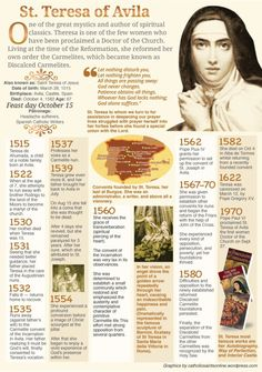 Teresa of Jesus (of Avila) - Happy Feast Day! (she's the foundress of our branch of Carmelites so we are celebrating it as a solemnity - highest form of feast day) Catholic Quotes, Catholic Prayers, Catholic Saints, Roman Catholic, Religious Quotes, Religious Art, St Theresa Of Avila, Contemplative Prayer, Sainte Therese