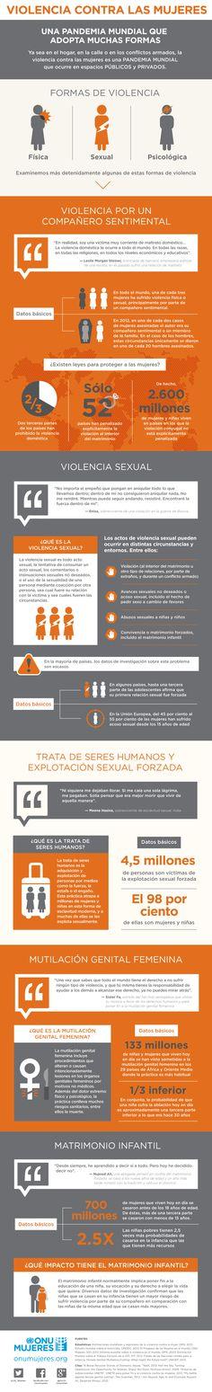 Hola: Una infografía sobre laViolencia contra las mujeres. Vía Un saludo