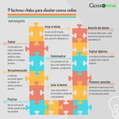 Hola: Una infografía con9 factores vitales para diseñar cursos online. Vía Un saludo