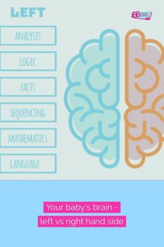 How the left and right side of your baby's brain works. More parenting informa… How the left and right side of your baby's brain works. More parenting information over on the Parenting Tips page. Abnormal Psychology, School Psychology, Psychology Facts, Mindful Parenting, Parenting Advice, Psychology Graduate Programs, Ways Of Learning, Baby Learning, Mindfulness Activities