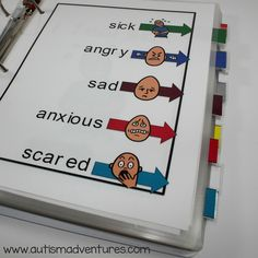 Calm Down Kit on the go is a full binder full of behavior visuals and tools that can be used with students with autism and special needs. Teach students to identify the emotion, de-escalate, reflect on their behavior and transition back to class. Classroom Behavior Management, Behaviour Management, Special Education Behavior, Behavior Plans, Student Behavior, Behavior Charts, Coping Skills, Social Skills, Calm Down Kit