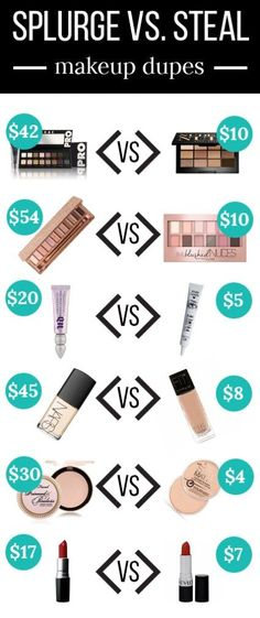You need all of these amazing drugstore makeup dupes! Swap out your expensive highlighter, lipstick and foundation for these much more affordable options!