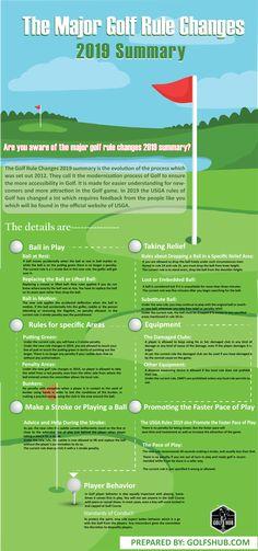 Golf Tips: Golf Clubs: Golf Gifts: Golf Swing Golf Ladies Golf Fashion Golf Rules & Etiquettes Golf Courses: Golf School: Golf R, New Golf, Play Golf, Golf Etiquette, Golf Instructors, Golf Score, Perfect Golf, Golf Player, Golf Irons
