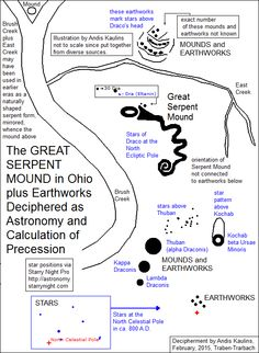 Ancient World Blog: The Great Serpent Mound in Ohio Marks the Stars of Draco and Nearby Mounds and Earthworks Help to Calculate Precession