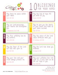 10 Blessings for Your Home Printable - Grab it as a part of The Confident Mom Weekly Household Planner Supplement Kit!