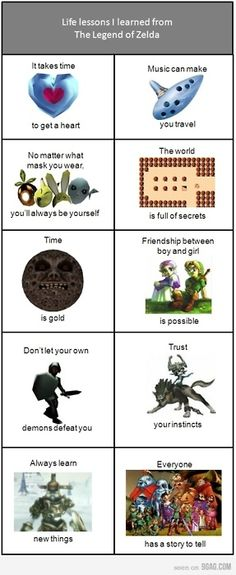 What a video game has taught me.