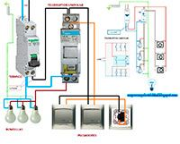 RapidTecnic Banyoles Esquemas eléctricos: Telerruptor unipolar