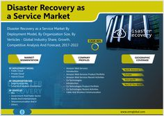 Disaster Recovery as a Service (DRaaS) Market is witnessing continuous growth due to the advancement in technologies such as cloud computing and integration of AI and machine learning with the existing solutions. Verizon Communications, Ca Technologies, Key Company, Cisco Systems, Financial Analysis, World 7, Swot Analysis, Cloud Computing, Big Data