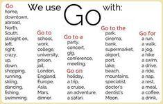 Forum | . | Fluent LandCollocations with GO | Fluent Land