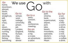 Forum | . | Fluent LandCollocations with GO | Fluent Land