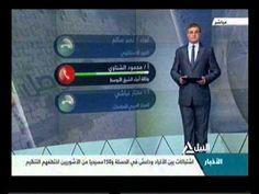همزة وصل يوم الاربعاء 25 / 2 2015 بعنوان ما هي الدول المرشحة للتعاون مع مصر في مكافحة الإرهاب؟ تقديم حسام الدين عاطف