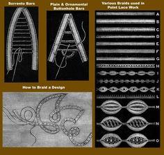 Weldons 2D 115 c.1894 Practical Point dentelle manuel par ivarose