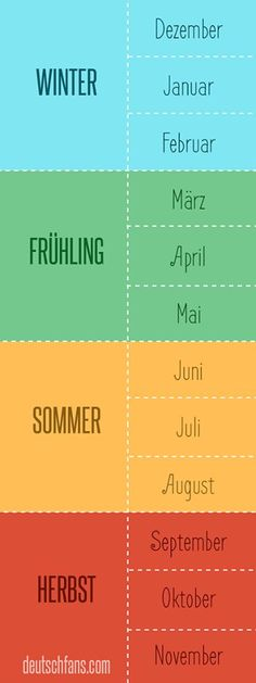 Seasons and months in German language. Learn german vocabulary