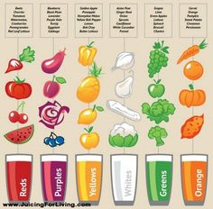 5 Amazing Vegetable Juice Recipes for Everyday Li - Detox Juice Recipes Detox Diet Drinks, Juice Cleanse Recipes, Healthy Juice Recipes, Healthy Juices, Healthy Smoothies, Detox Juices, Diet Detox, Detox Recipes, Cleanse Detox