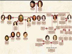 King Henry II Family Tree | queen elizabeth first family tree. queen elizabeth 1 family tree.