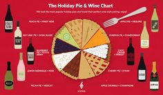 What wine goes best with pumpkin pie? How about key lime pie? This handy chart will make your pie and wine pairings easy. Read more: http://www.mnn.com/food/beverages/blogs/your-guide-to-pairing-wine-with-holiday-pies#ixzz3MlOm5q5H