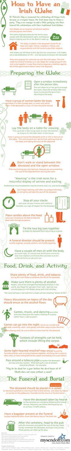 How to Have an Irish Wake