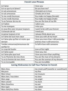 Learning French or any other foreign language require methodology, perseverance and love. In this article, you are going to discover a unique learn French method. Travel To Paris Flight and learn. French Love Phrases, French Swear Words, French Words Quotes, Basic French Words, How To Speak French, Love In French, French Sayings, French Stuff, French Expressions
