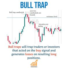 Business Money, Business Planning, Stock Trading Strategies, Candlestick Chart, Trade Finance, Maths Solutions, Trading Quotes, Money Trading