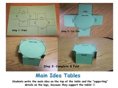 """Main Idea Table freebie! the """"supporting"""" details are the legs!"""