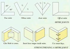 Home-Dzine.co.za | diy | woodworking and carpentry | basic wood joints