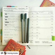 "Kicking off a new feature, Finance Friday, where at least one money-themed post will be included during the day. Any opinions on the best day for mealplanning? .#Repost @honeyrozes with @repostapp #bjcfinance ・・・ #planwithmechallenge Day 12 : Financial Plans . I've never budgeted savings into my finances, perhaps because I have subconscious beliefs about ""people who save"", and I've never thought I was one of those people. But after making plans for the coming year, I can see why I have…"