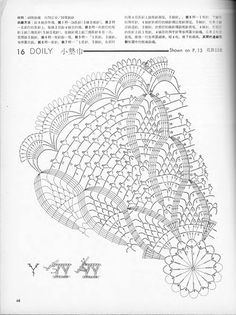 Free diagrams for crochet pineapple stitches! The ultimate resource for creating pineapple stitch crochet for… Free Crochet Doily Patterns, Crochet Doily Diagram, Crochet Pillow Pattern, Crochet Mandala, Crochet Squares, Crochet Motif, Crochet Doilies, Crochet Stitches, Crochet Books